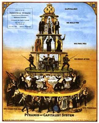 pyramide_capitalisme.jpg